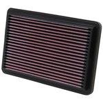 Filtr powietrza K&N Mazda 323 '94-'04 33-2134