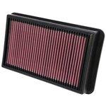 Filtr powietrza wkładka K&N 33-2987