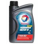 Olej przekładniowy TOTAL TRANS.GEAR 8 75W80 1L